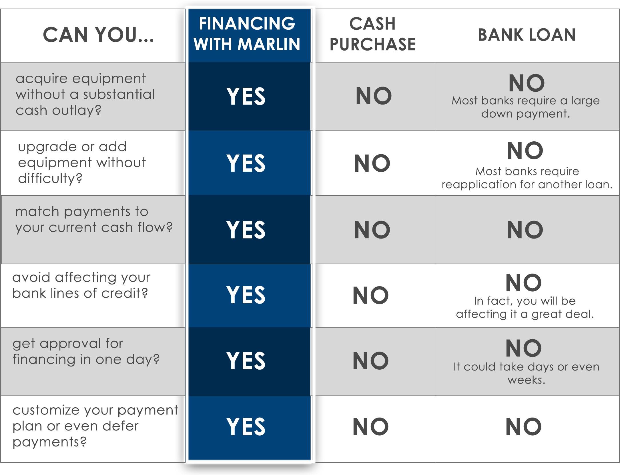 table-marlin-financing.jpg